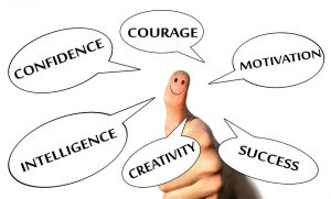types of motivation