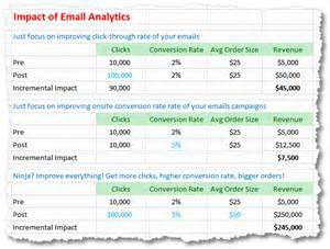 getresponse email marketing for your in home business ideas with email analytics picture