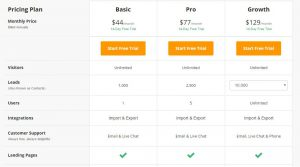 landing page template and wishpond picture for review pricelist